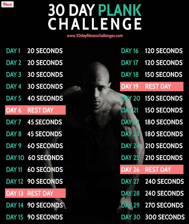The guide line of the 30 days plank challenge